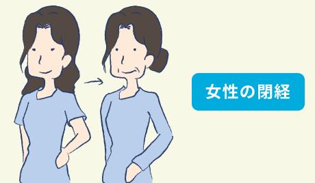 女性の閉経